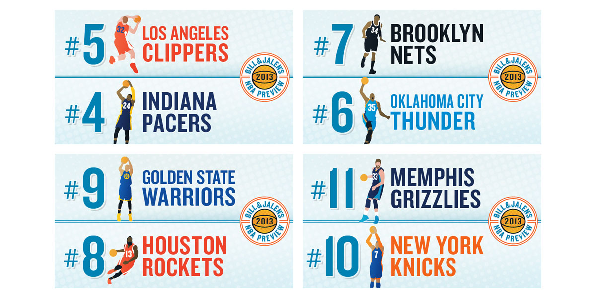 Bill & Jalen's 2013 NBA Preview - post images