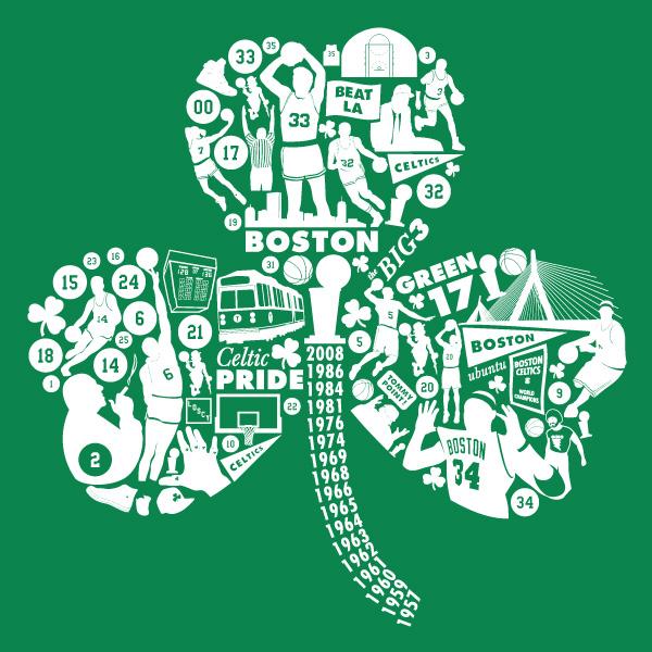 Michael Weinstein Celtics Clover tshirt design